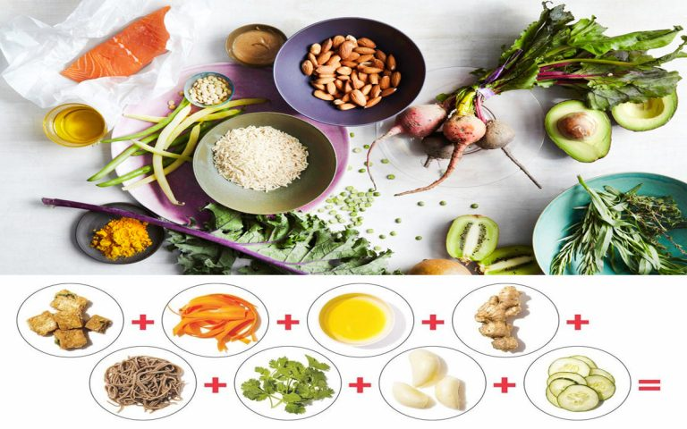 Cooking Healthy Recipes – Strategies in Healthy Cooking