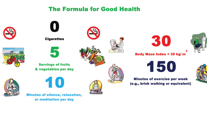 The Importance Of Healthy Lifestyle Habits